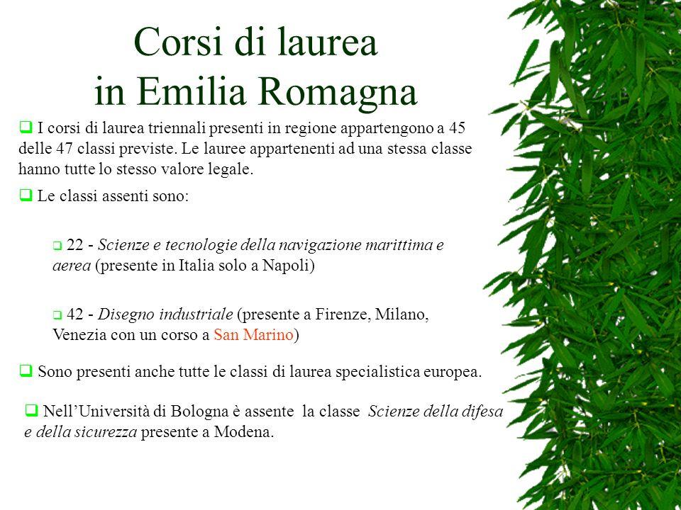 Corsi di laurea in Emilia Romagna Sono presenti anche tutte le classi di laurea specialistica europea. I corsi di laurea triennali presenti in regione