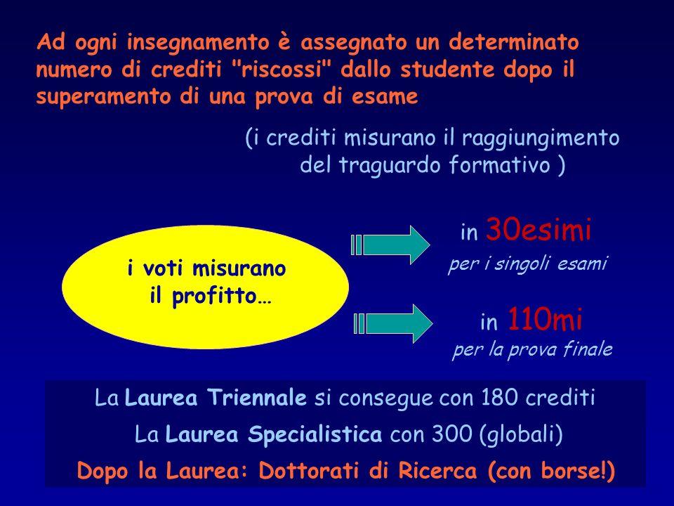 Ad ogni insegnamento è assegnato un determinato numero di crediti