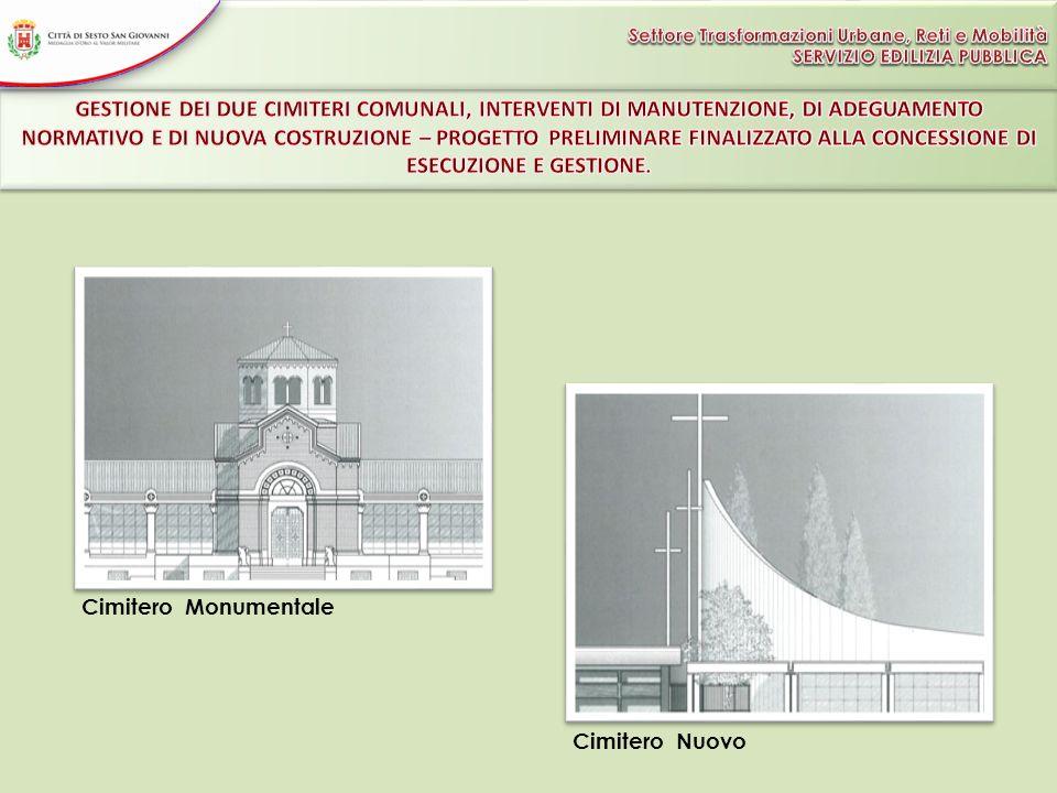 Cimitero Monumentale Cimitero Nuovo