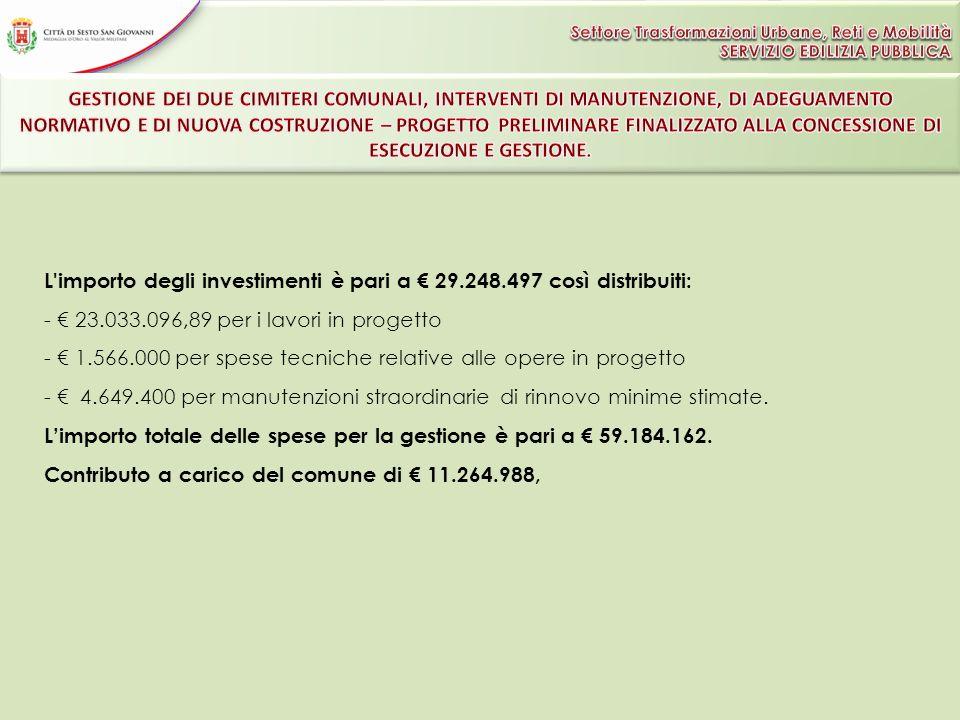 L'importo degli investimenti è pari a 29.248.497 così distribuiti: - 23.033.096,89 per i lavori in progetto - 1.566.000 per spese tecniche relative al