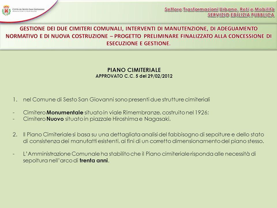 PIANO CIMITERIALE APPROVATO C.C. 5 del 29/02/2012 1.nel Comune di Sesto San Giovanni sono presenti due strutture cimiteriali - Cimitero Monumentale si