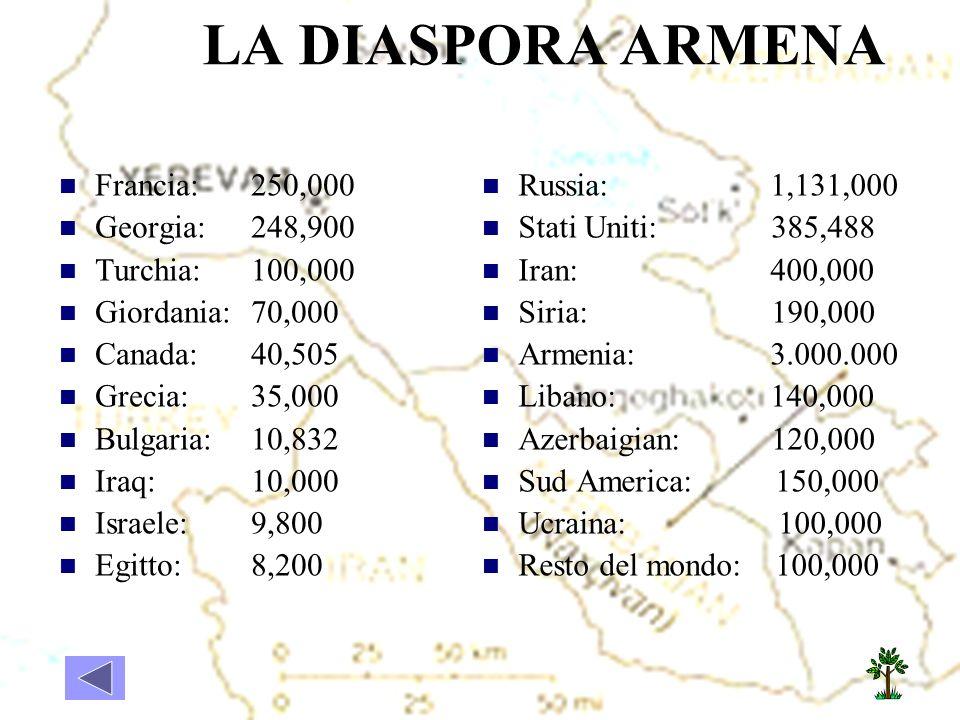 LA DIASPORA ARMENA Francia:250,000 Georgia:248,900 Turchia:100,000 Giordania:70,000 Canada:40,505 Grecia:35,000 Bulgaria:10,832 Iraq:10,000 Israele:9,
