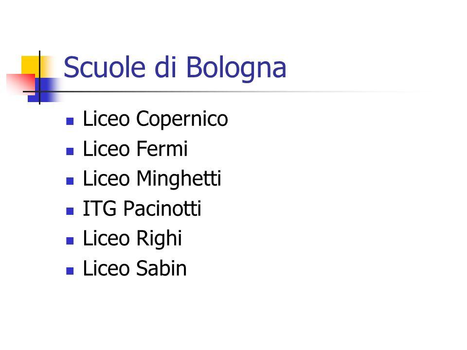 Scuole di Bologna Liceo Copernico Liceo Fermi Liceo Minghetti ITG Pacinotti Liceo Righi Liceo Sabin