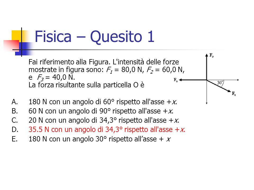Fisica – Quesito 1 Fai riferimento alla Figura. L'intensità delle forze mostrate in figura sono: F 1 = 80,0 N, F 2 = 60,0 N, e F 3 = 40,0 N. La forza