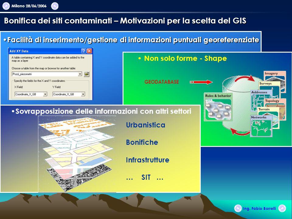 Milano 28/06/2006 Ing. Fabio Borrelli Bonifica dei siti contaminati – Motivazioni per la scelta del GIS Facilità di inserimento/gestione di informazio