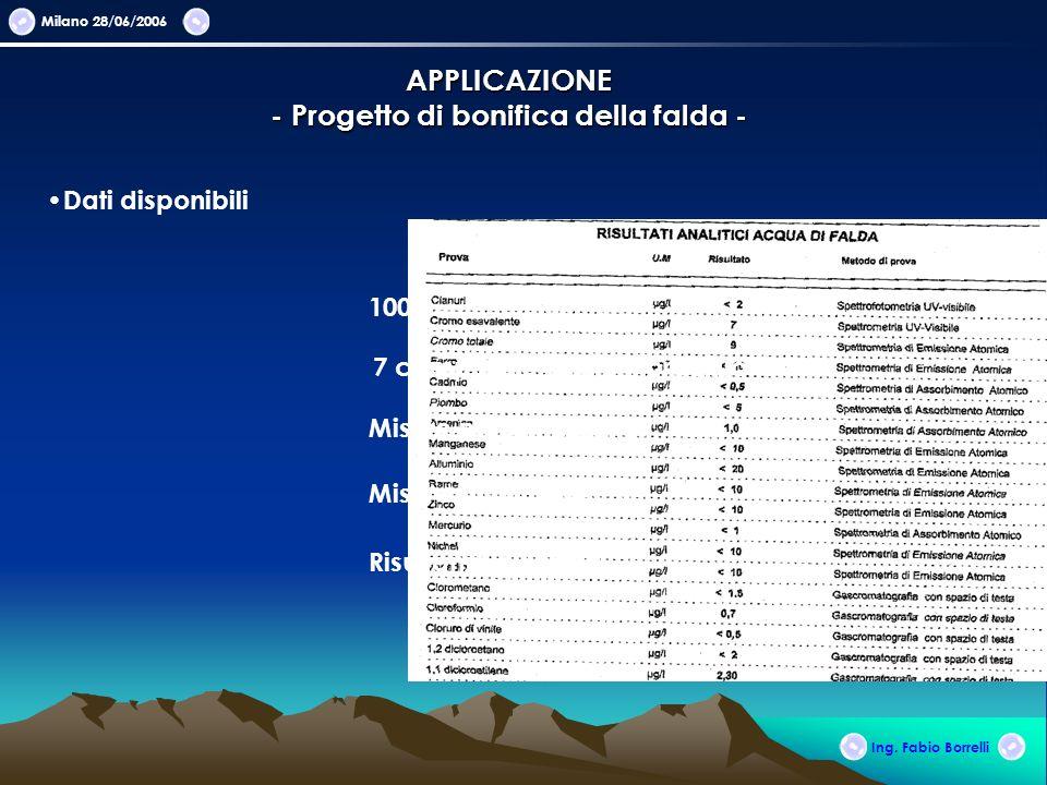 Milano 28/06/2006 APPLICAZIONE - Progetto di bonifica della falda - Dati disponibili Ing. Fabio Borrelli 100 coppie di piezometri 7 campagne di monito