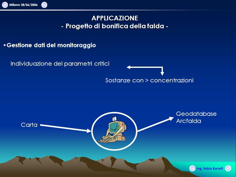 Milano 28/06/2006 APPLICAZIONE - Progetto di bonifica della falda - Gestione dati del monitoraggio Ing. Fabio Borrelli Individuazione dei parametri cr