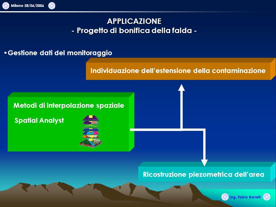 Milano 28/06/2006 APPLICAZIONE - Progetto di bonifica della falda - Gestione dati del monitoraggio Ing. Fabio Borrelli Individuazione dellestensione d