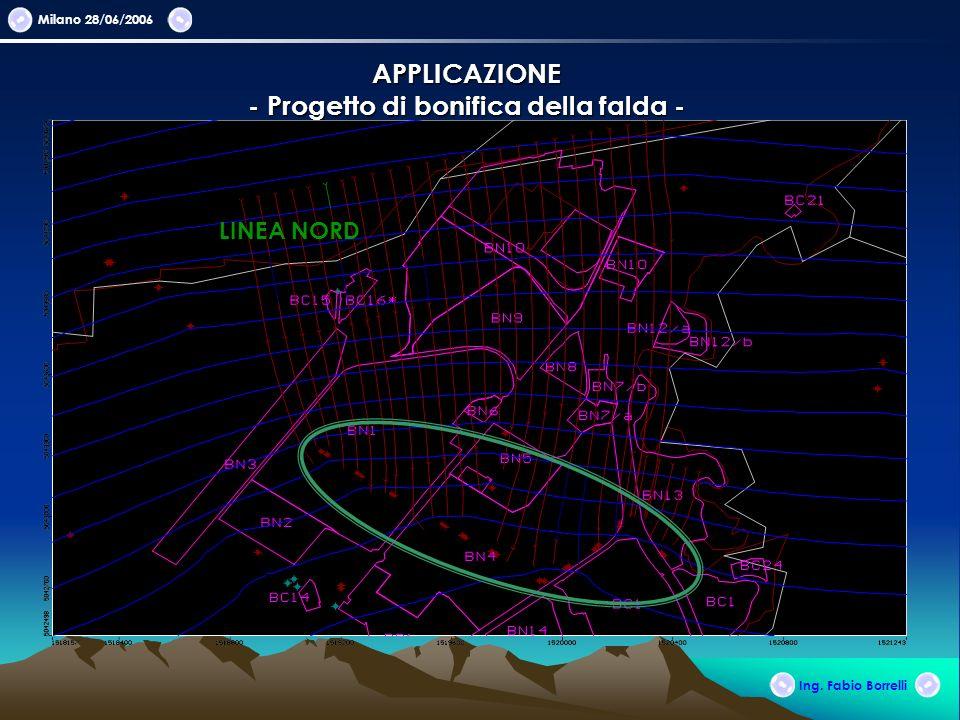 Milano 28/06/2006 Ing. Fabio Borrelli APPLICAZIONE - Progetto di bonifica della falda - LINEA NORD