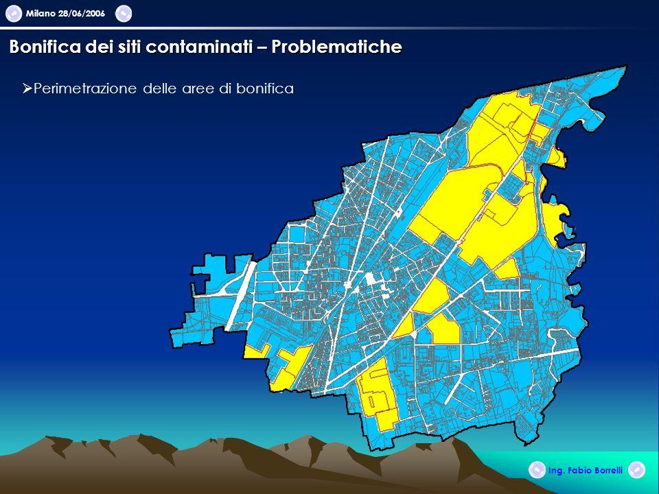 Milano 28/06/2006 Ing. Fabio Borrelli Bonifica dei siti contaminati – Problematiche Perimetrazione delle aree di bonifica