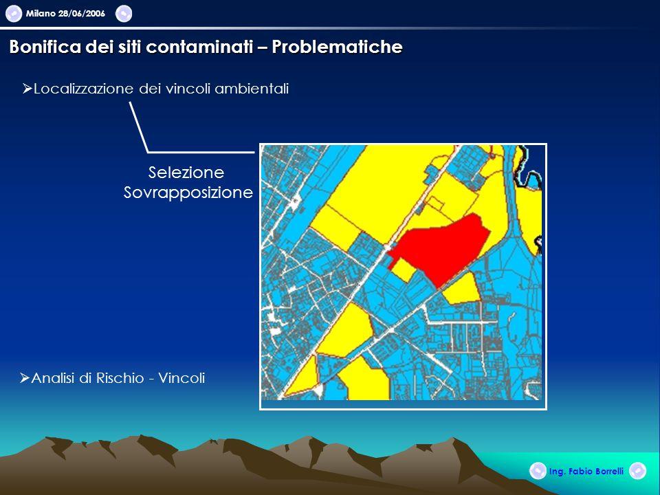 Milano 28/06/2006 Ing. Fabio Borrelli Bonifica dei siti contaminati – Problematiche Localizzazione dei vincoli ambientali Selezione Sovrapposizione An
