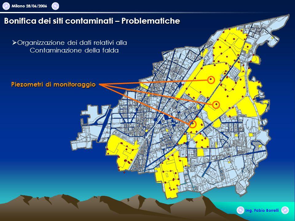 Milano 28/06/2006 Ing. Fabio Borrelli Bonifica dei siti contaminati – Problematiche Organizzazione dei dati relativi alla Contaminazione della falda P