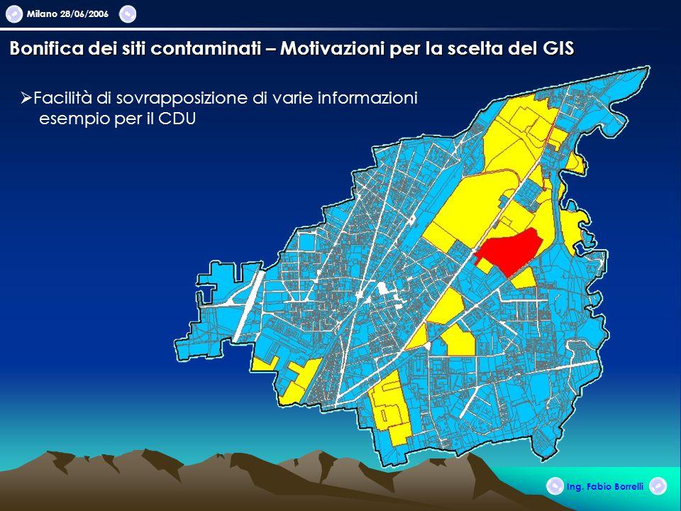 Milano 28/06/2006 Ing. Fabio Borrelli Bonifica dei siti contaminati – Motivazioni per la scelta del GIS Facilità di sovrapposizione di varie informazi