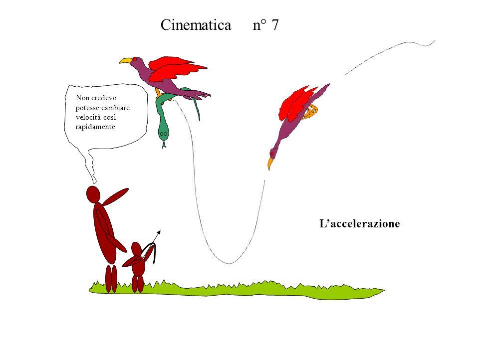 Cinematica n° 7 Non credevo potesse cambiare velocità così rapidamente Laccelerazione
