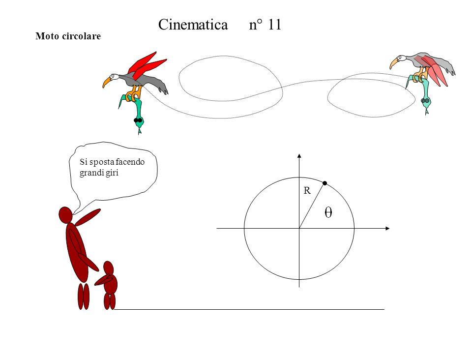 Cinematica n° 11 Si sposta facendo grandi giri R Moto circolare
