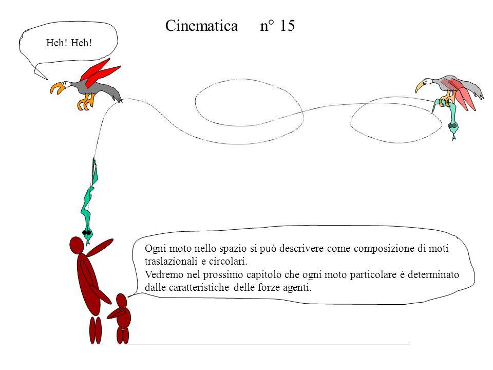 Cinematica n° 15 Ogni moto nello spazio si può descrivere come composizione di moti traslazionali e circolari. Vedremo nel prossimo capitolo che ogni