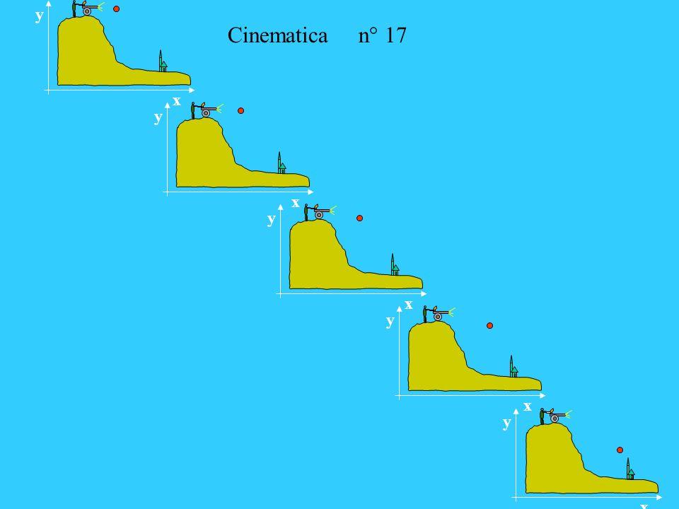 Cinematica n° 17 x y x y x y x y x y
