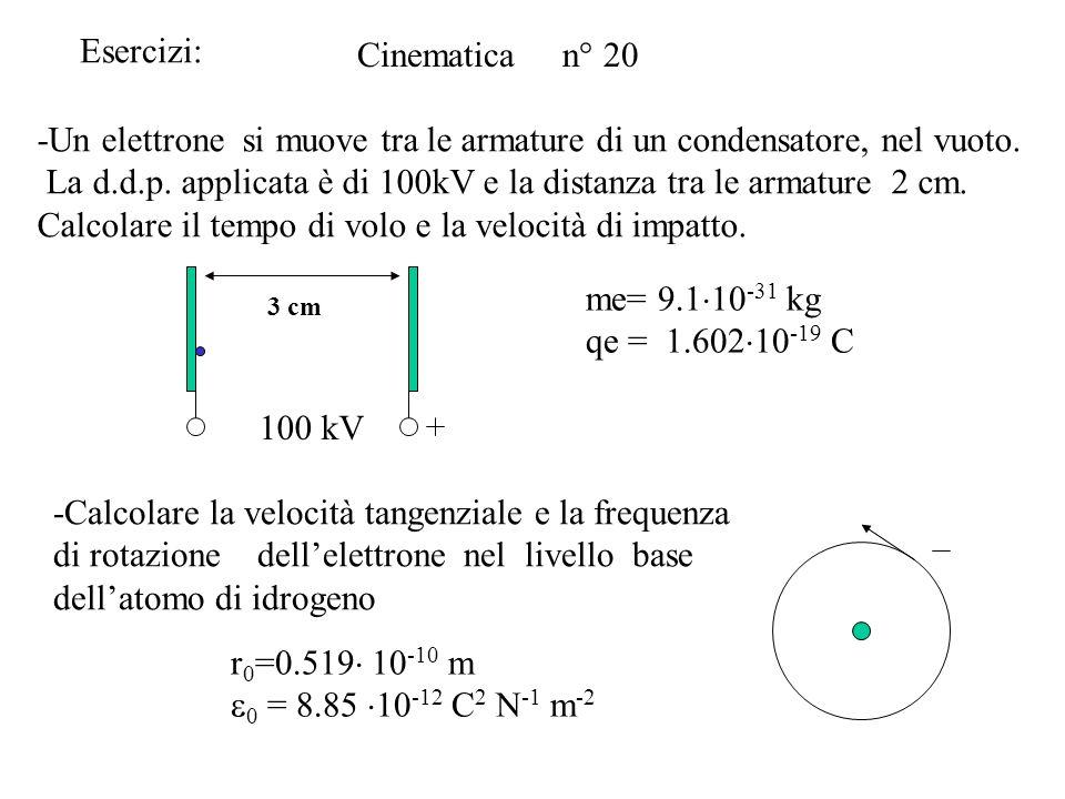 Cinematica n° 20 Esercizi: -Un elettrone si muove tra le armature di un condensatore, nel vuoto. La d.d.p. applicata è di 100kV e la distanza tra le a