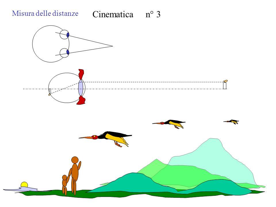 Cinematica n° 10 Tempo Moto uniformemente accelerato (in una direzione) La velocità varia linearmente con il tempo Vx(t) Tempo x(t) Es.