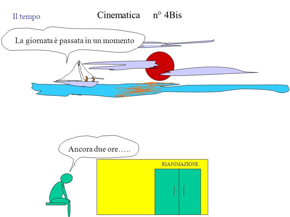 Cinematica n° 4Bis Il tempo La giornata è passata in un momento RIANIMAZIONE Ancora due ore…..
