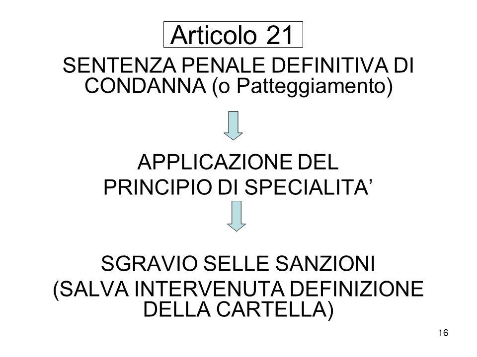 16 SENTENZA PENALE DEFINITIVA DI CONDANNA (o Patteggiamento) APPLICAZIONE DEL PRINCIPIO DI SPECIALITA SGRAVIO SELLE SANZIONI (SALVA INTERVENUTA DEFINI