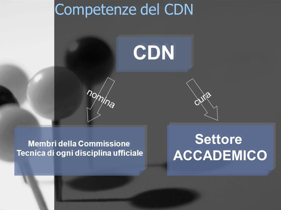 Competenze del CDN CDN nomina Membri della Commissione Tecnica di ogni disciplina ufficiale Membri della Commissione Tecnica di ogni disciplina uffici