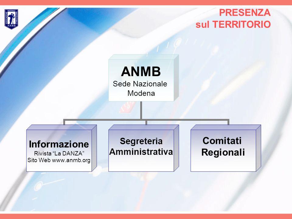 PRESENZA sul TERRITORIO ANMB Sede Nazionale Modena Informazione Rivista La DANZA Sito Web www.anmb.org Segreteria Amministrativa Comitati Regionali