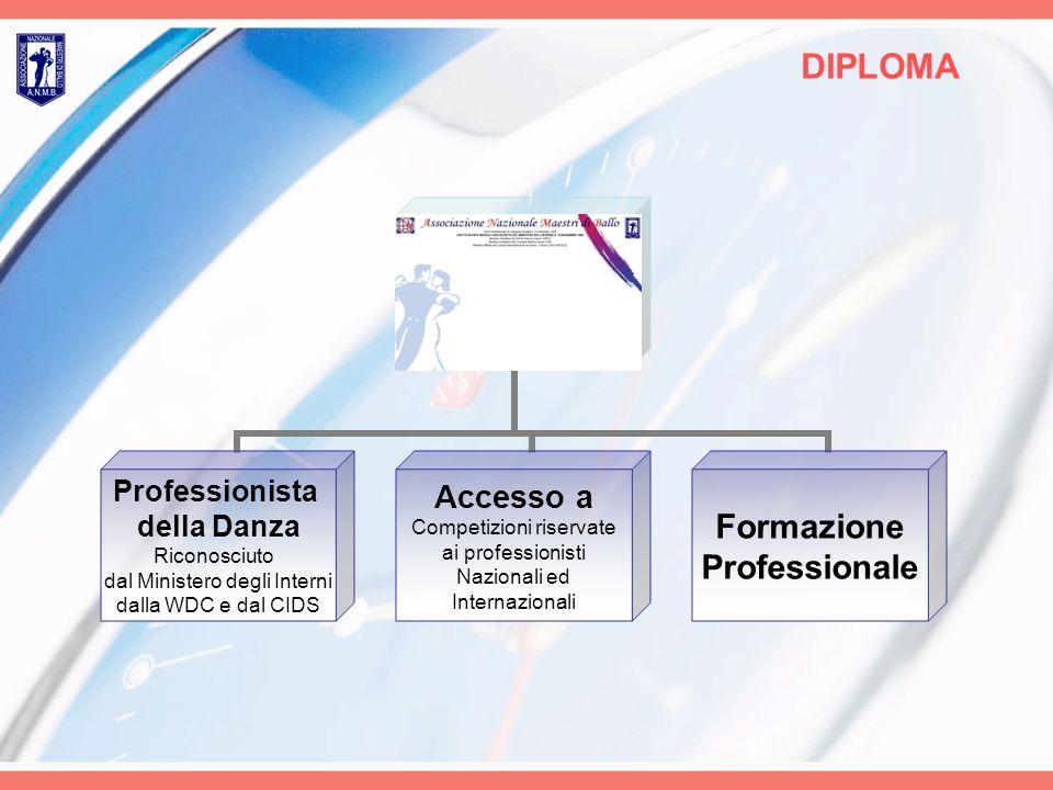 DIPLOMA Professionista della Danza Riconosciuto dal Ministero degli Interni dalla WDC e dal CIDS Accesso a Competizioni riservate ai professionisti Nazionali ed Internazionali Formazione Professionale