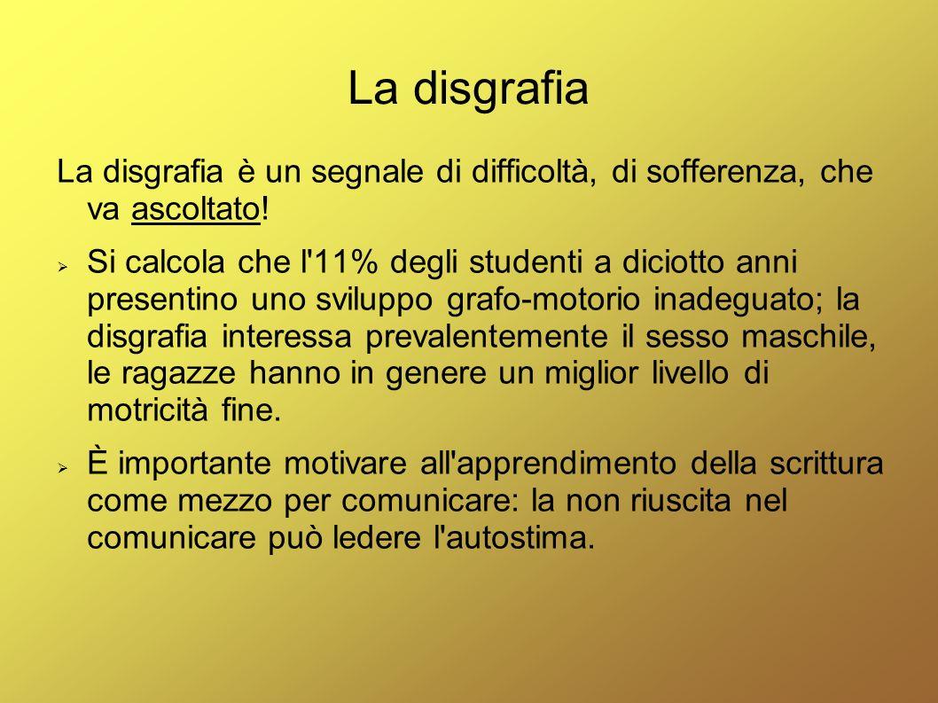 La disgrafia La disgrafia è un segnale di difficoltà, di sofferenza, che va ascoltato! Si calcola che l'11% degli studenti a diciotto anni presentino