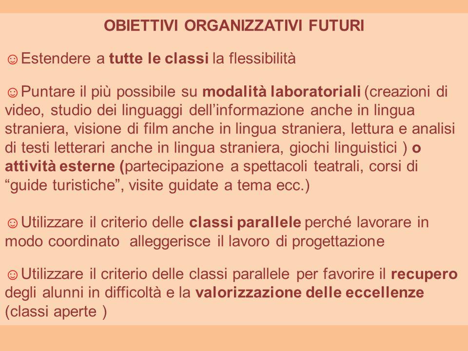OBIETTIVI ORGANIZZATIVI FUTURI Estendere a tutte le classi la flessibilità Puntare il più possibile su modalità laboratoriali (creazioni di video, stu