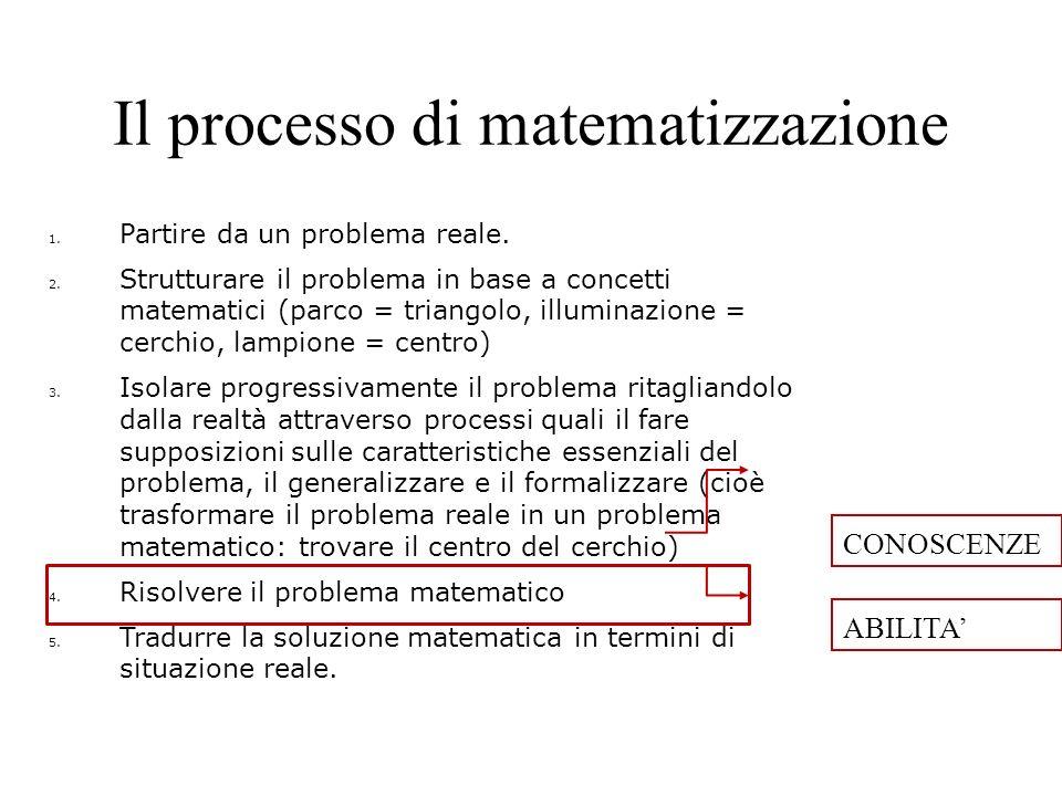 Il processo di matematizzazione 1. Partire da un problema reale.