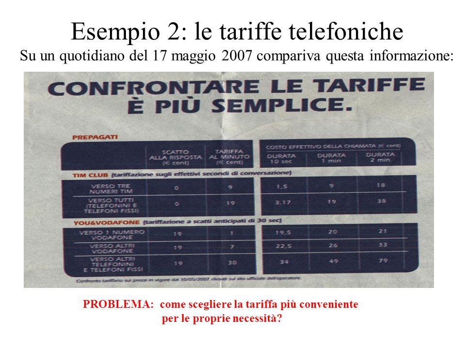Esempio 2: le tariffe telefoniche Su un quotidiano del 17 maggio 2007 compariva questa informazione: PROBLEMA: come scegliere la tariffa più conveniente per le proprie necessità