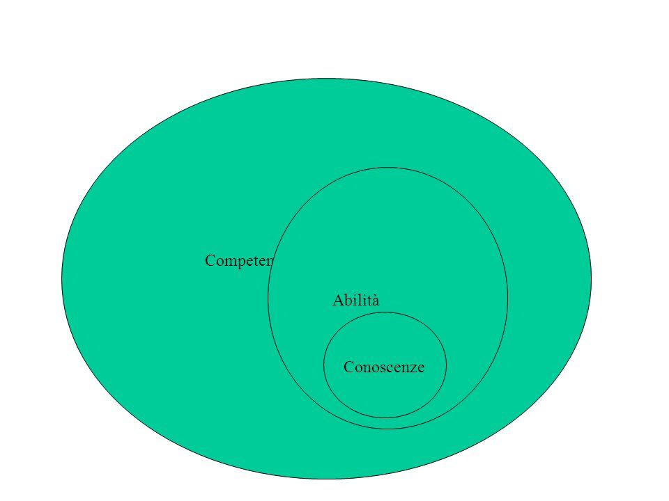 Competenze Abilità Conoscenze