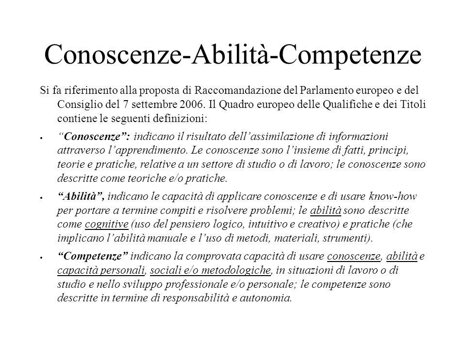 Conoscenze-Abilità-Competenze Si fa riferimento alla proposta di Raccomandazione del Parlamento europeo e del Consiglio del 7 settembre 2006.