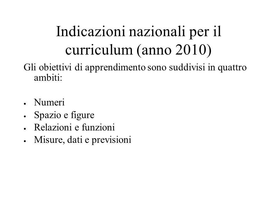 Indicazioni nazionali per il curriculum (anno 2010) Gli obiettivi di apprendimento sono suddivisi in quattro ambiti: Numeri Spazio e figure Relazioni e funzioni Misure, dati e previsioni