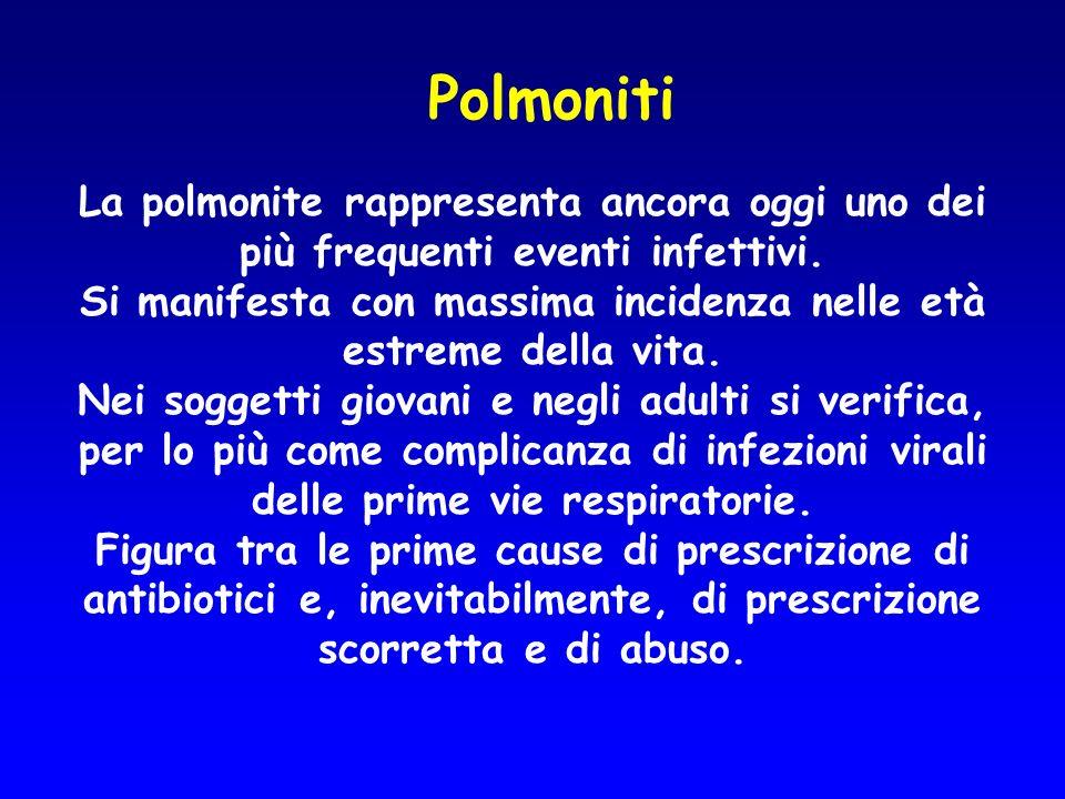 Associazioni antibiotiche nelle polmoniti Neonato Immunocompromesso Sepsi ad eziologia ignota Betalattamico + Aminoglicosidico Tubercolosi Infezioni polimicrobiche