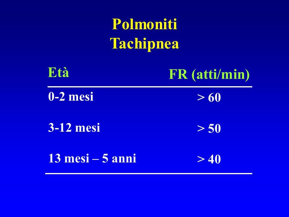 Polmoniti Tachipnea 0-2 mesi 3-12 mesi 13 mesi – 5 anni > 60 > 50 > 40 Età FR (atti/min)