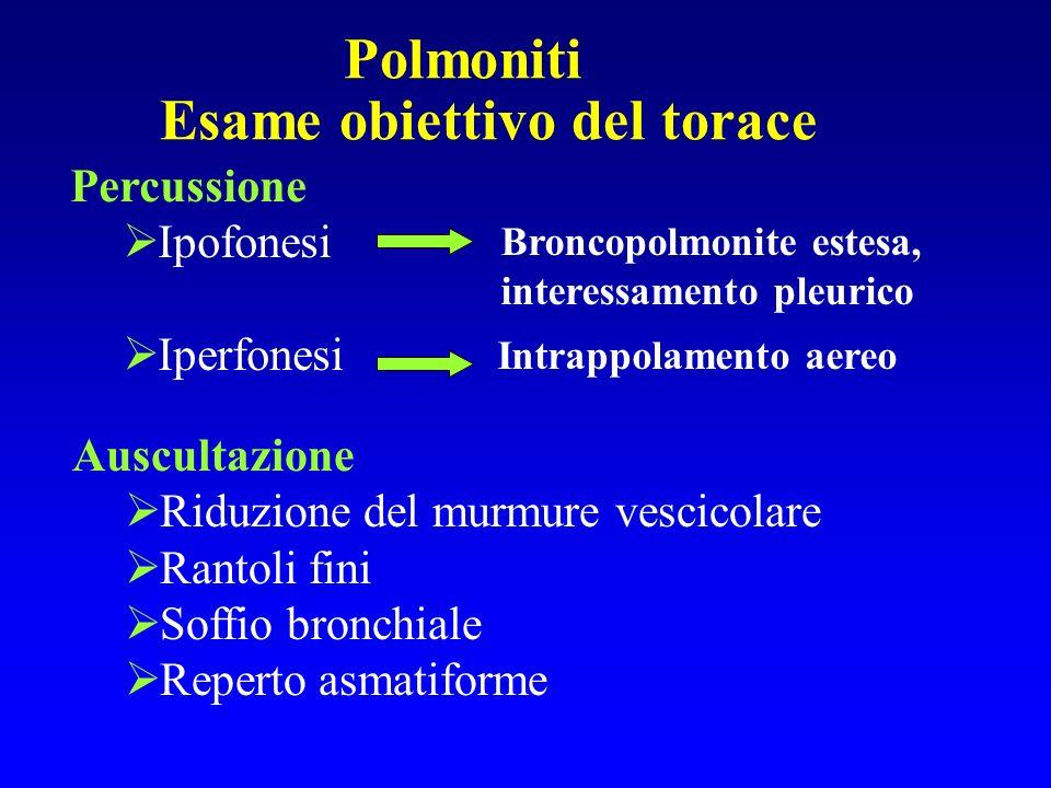 Polmoniti Esame obiettivo del torace Percussione Ipofonesi Iperfonesi Auscultazione Riduzione del murmure vescicolare Rantoli fini Soffio bronchiale R
