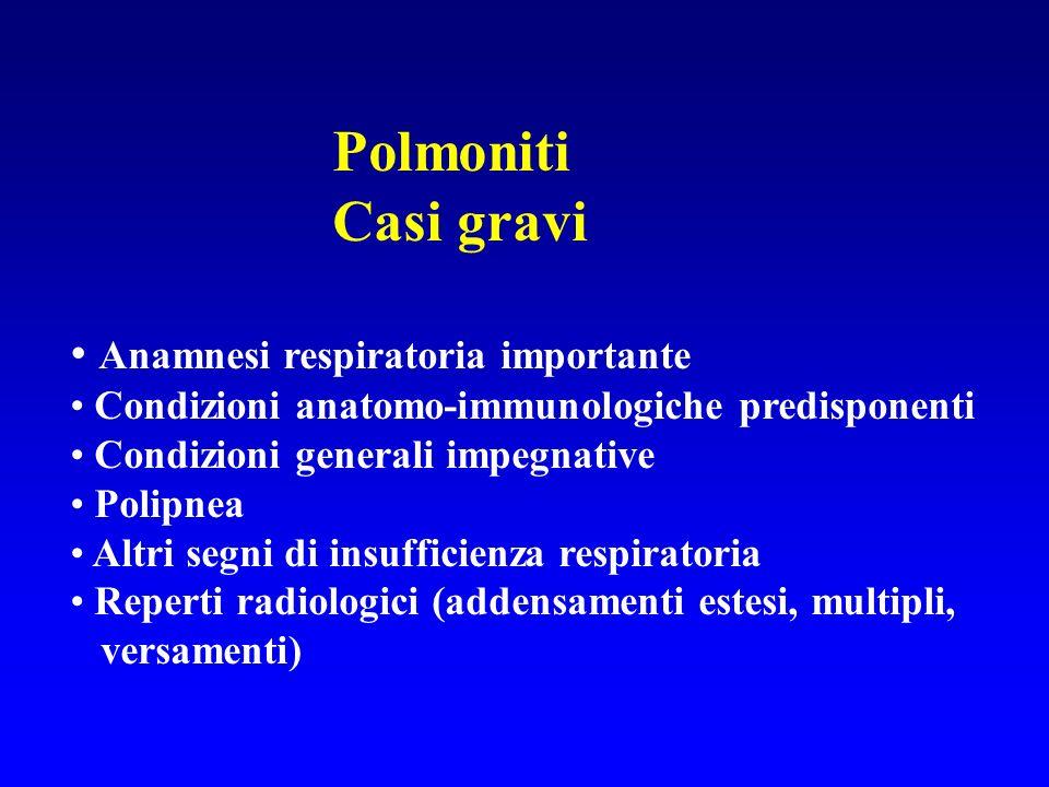 Polmoniti Casi gravi Anamnesi respiratoria importante Condizioni anatomo-immunologiche predisponenti Condizioni generali impegnative Polipnea Altri se