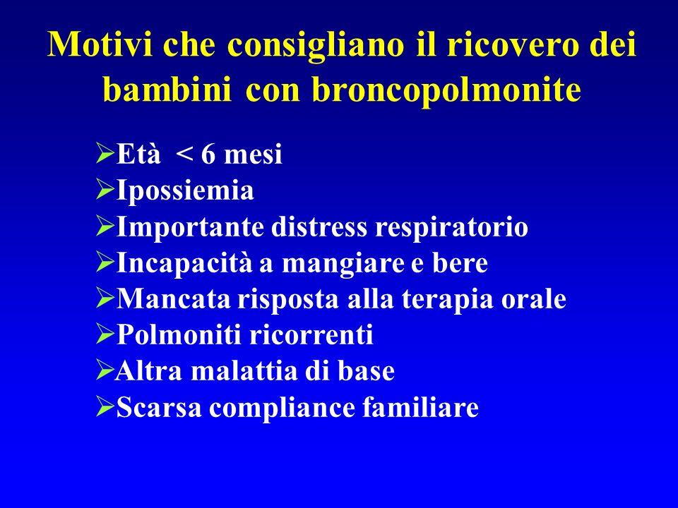 Motivi che consigliano il ricovero dei bambini con broncopolmonite Età < 6 mesi Ipossiemia Importante distress respiratorio Incapacità a mangiare e be