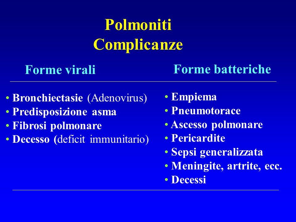 Polmoniti Complicanze Forme virali Forme batteriche Bronchiectasie (Adenovirus) Predisposizione asma Fibrosi polmonare Decesso (deficit immunitario) E