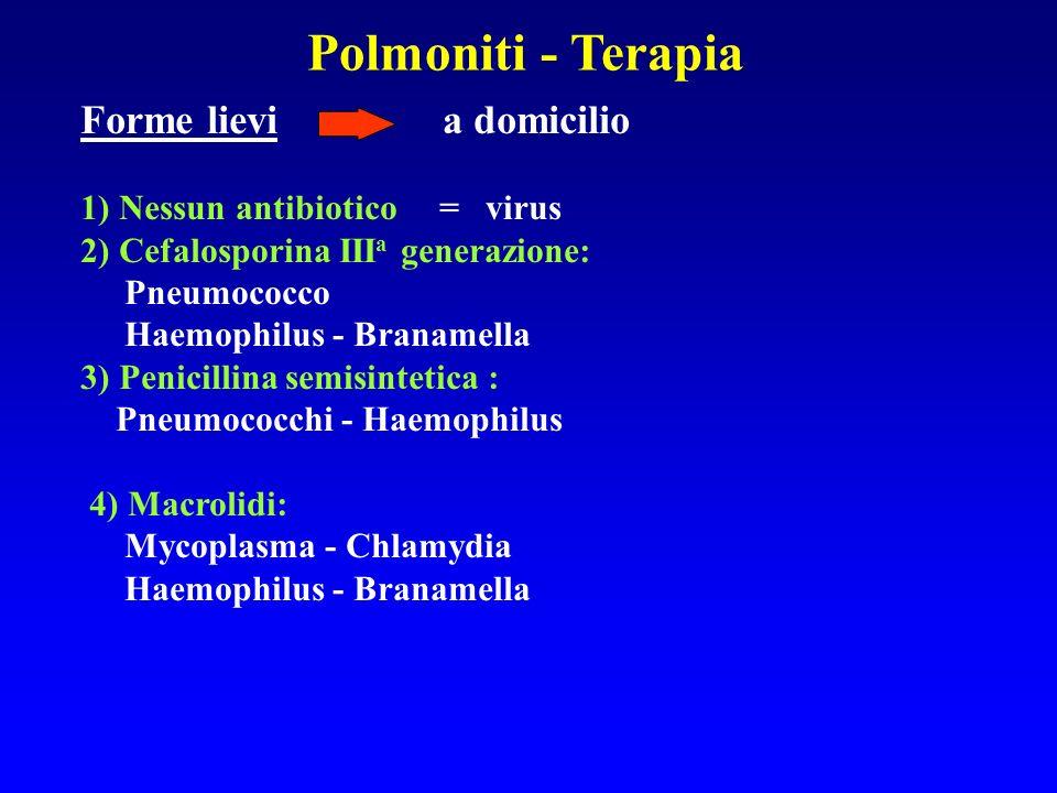 Forme lievi a domicilio 1) Nessun antibiotico = virus 2) Cefalosporina III a generazione: Pneumococco Haemophilus - Branamella 3) Penicillina semisint