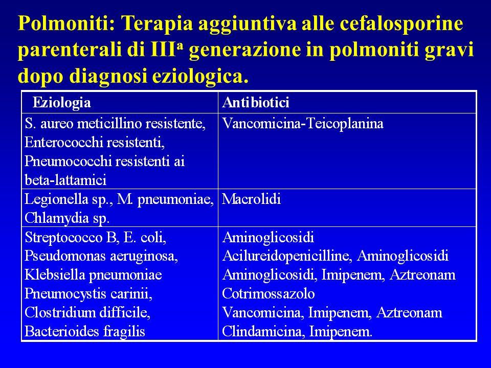 Polmoniti: Terapia aggiuntiva alle cefalosporine parenterali di III a generazione in polmoniti gravi dopo diagnosi eziologica.