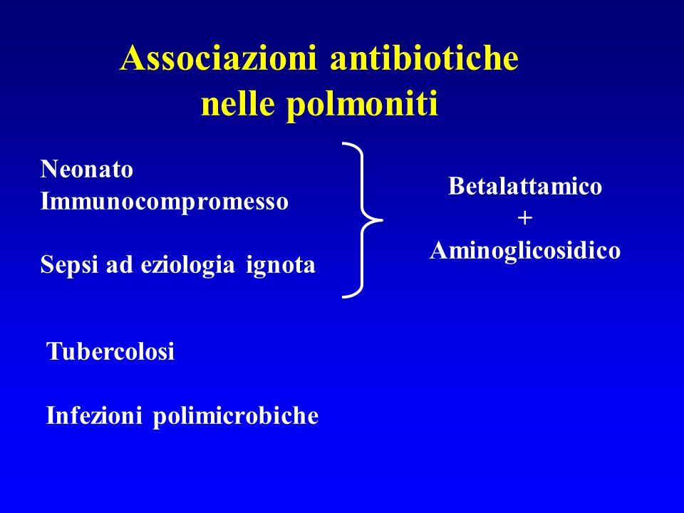 Associazioni antibiotiche nelle polmoniti Neonato Immunocompromesso Sepsi ad eziologia ignota Betalattamico + Aminoglicosidico Tubercolosi Infezioni p