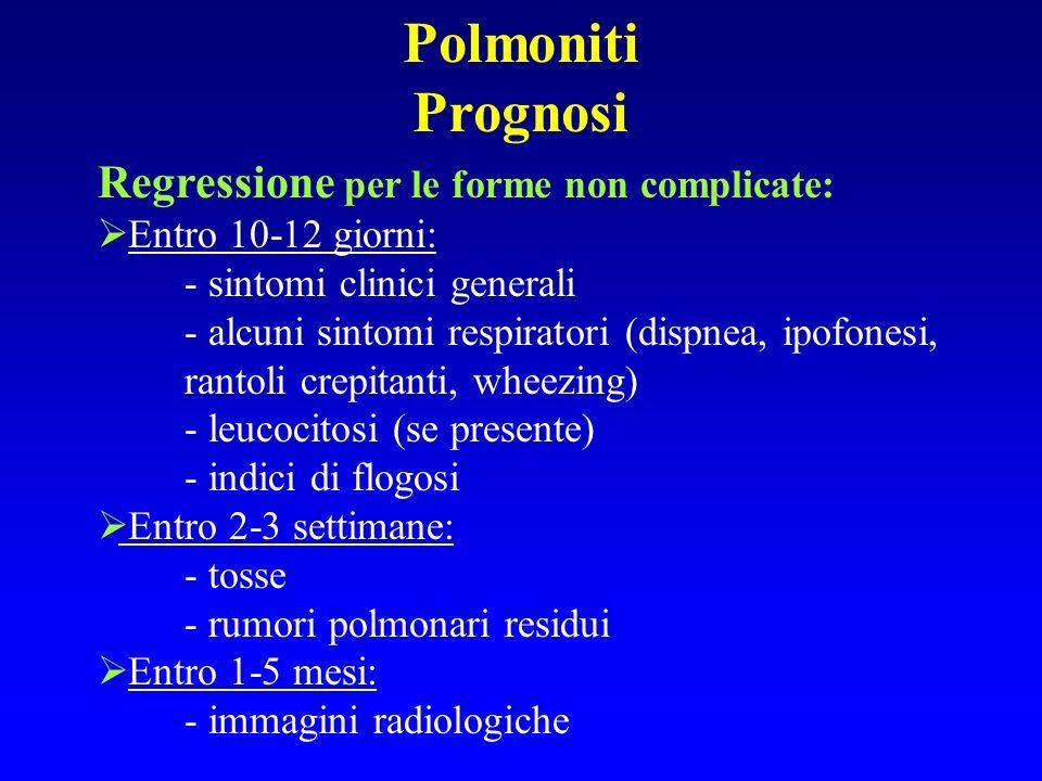 Polmoniti Prognosi Regressione per le forme non complicate: Entro 10-12 giorni: - sintomi clinici generali - alcuni sintomi respiratori (dispnea, ipof