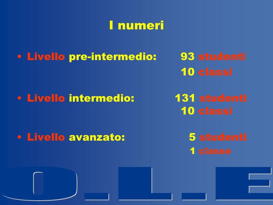 I numeri Livello pre-intermedio: 93 studenti 10 classi Livello intermedio: 131 studenti 10 classi Livello avanzato: 5 studenti 1 classe