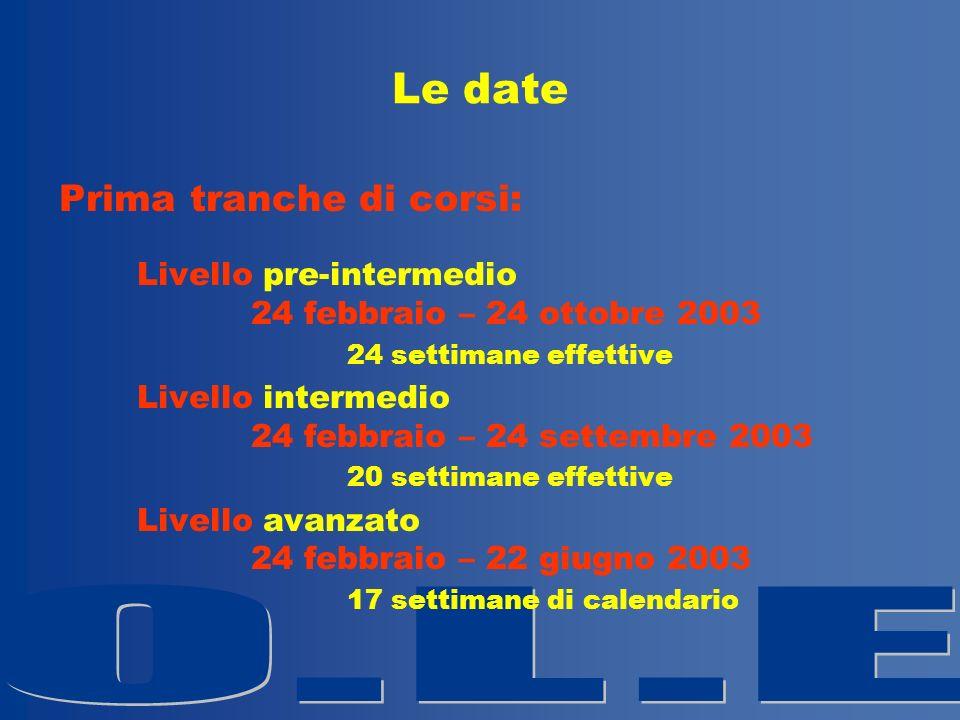 Le date Prima tranche di corsi: Livello pre-intermedio 24 febbraio – 24 ottobre 2003 24 settimane effettive Livello intermedio 24 febbraio – 24 settem
