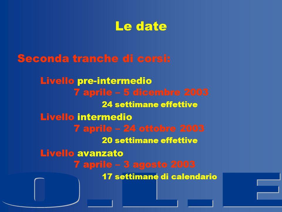 Le date Seconda tranche di corsi: Livello pre-intermedio 7 aprile – 5 dicembre 2003 24 settimane effettive Livello intermedio 7 aprile – 24 ottobre 20