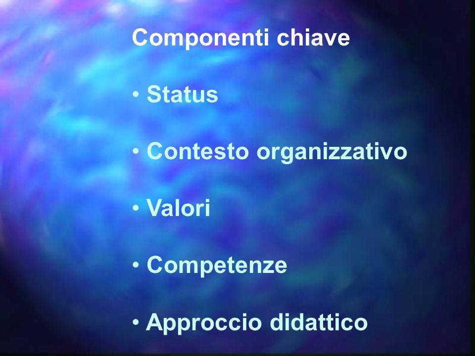 Valutazione qualitativa competenze livelli standard indicatori