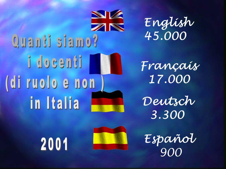 English 45.000 Français 17.000 Deutsch 3.300 Español 900